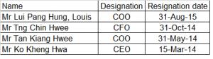 Key management changes since 2014