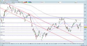 HSI chart as of 24 Jun 16