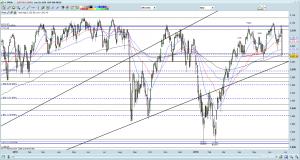 S&P500 chart as of 24 Jun 16