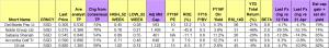 Top 5 stocks sorted by total potential return 24 Jun 16
