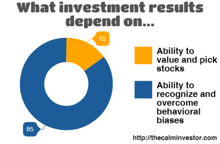 bias-what-investment-results-depend-on