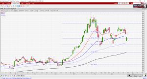 CCB chart 23 Mar 18