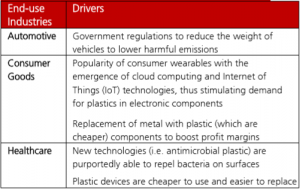 Drivers for the shift of metal to plastic components_DBS 24 Apr 18