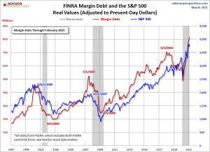 Chart 3_Margin debt through Feb 2021