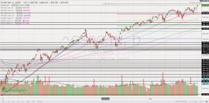 Chart 4_S&P500 chart 1 Apr 21
