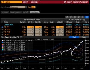 Chart 1_S&P500 10Y PEBD 8 Aug 21