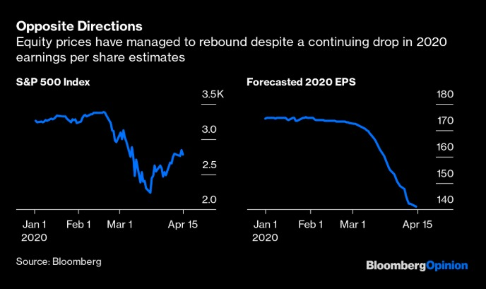 Bloomberg opposite directions share price, EPS Robert Burgeoss 16 Apr 20