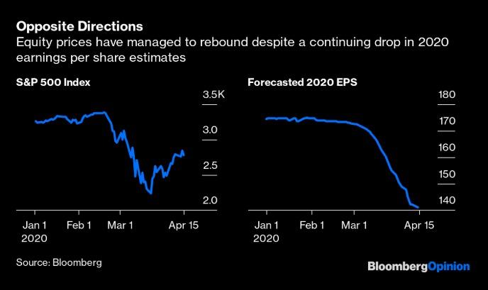Bloomberg opposite directions share price, EPS Robert Burgeoss 16 Apr 20